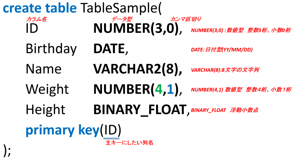 create_table