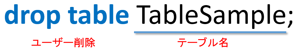 drop_table