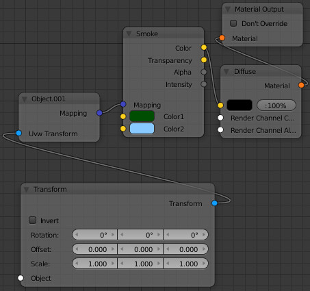 vray_texture_transform